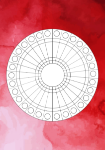 cyklus-chart